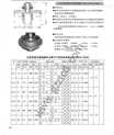 UL型轮胎式联轴器-广州振通机械有限乐虎游戏官网