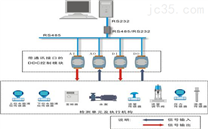 供应工控自动化控制系统 非标自动设备运动控制卡 运动控制卡深