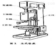 液压自动多孔钻自动多孔钻铣床数控多孔钻多孔套丝机