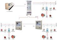 冷库温度控制系统