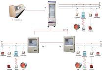 冷库自动化控制系统