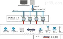 TY-83B 型工业自动化综合实训装置|自动控制系统实训装置