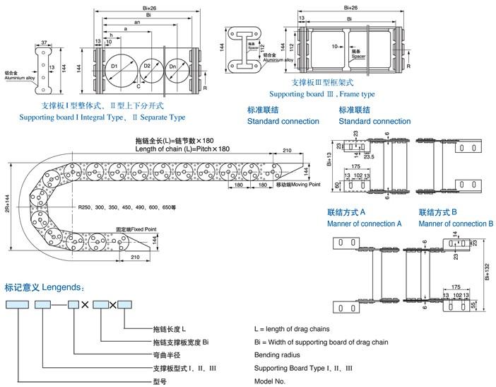 成都钢铝拖链的用处: 通常应用在机床等机械的电缆、油管、气管、水管、风管上,对电缆、油管、气管、水管、风管起牵引和保护作用。按衔接板和样式分为几个类别,每个类品又有多个型号! 成都钢铝拖链的分类: 按技术分为镀锌、镀镍两种。按支持板方式分为全体式(打孔式)、上下分开式、框架式(隔离片式)。 成都钢铝拖链的构成 钢铝拖链的主体是由链板(选用优质钢板经淬火后再抛光镀铬/镀锌/喷塑处理)、支持板(挤拉铝合金)、轴销(合金钢)等部件构成.使电缆或橡胶管与拖链之间不发生歪曲变形,链板经镀铬处理外形作用新颖,结构合
