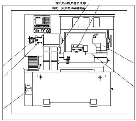 第五机床厂台钻开关接线图