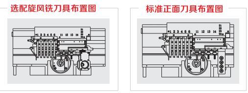 深圳市今日标准精密机器有限公司 走心式双主轴数控车床 > tcvz-205双