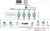 供应车床控制系统ADTCNC4320,步进/伺服控制系统